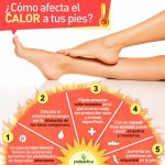 infografia_calor_pies_buena_002